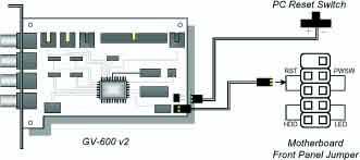 faq Pelco Spectra III at Pelco Spectra Iv Wiring Diagram